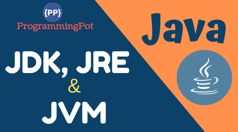 Java JDK JRE and JVM