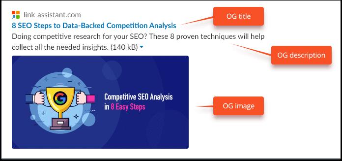 l'uso dei tag opengraph con un tag html essenziale per la SEO