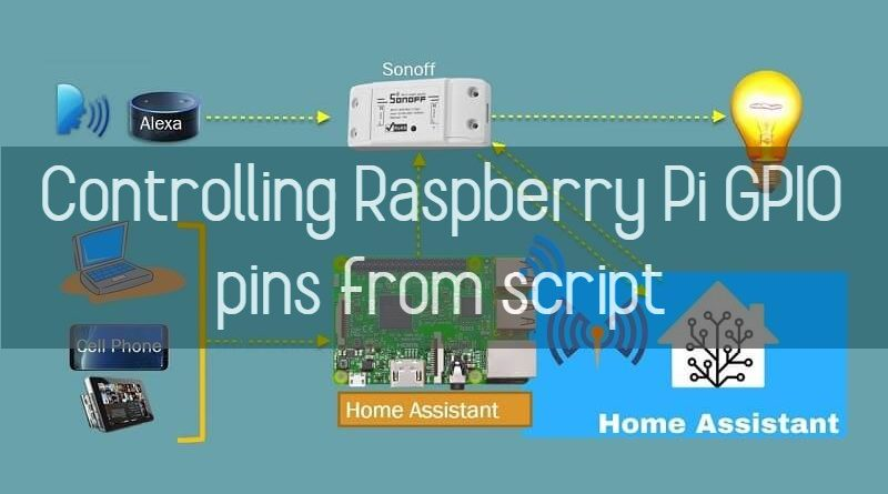 controlling Raspberry GPIO