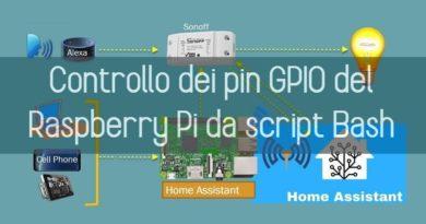 controllo dei pin GPIO