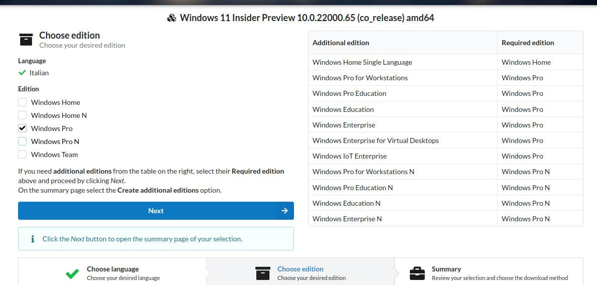 edizione di windows 11 su raspberry pi 4